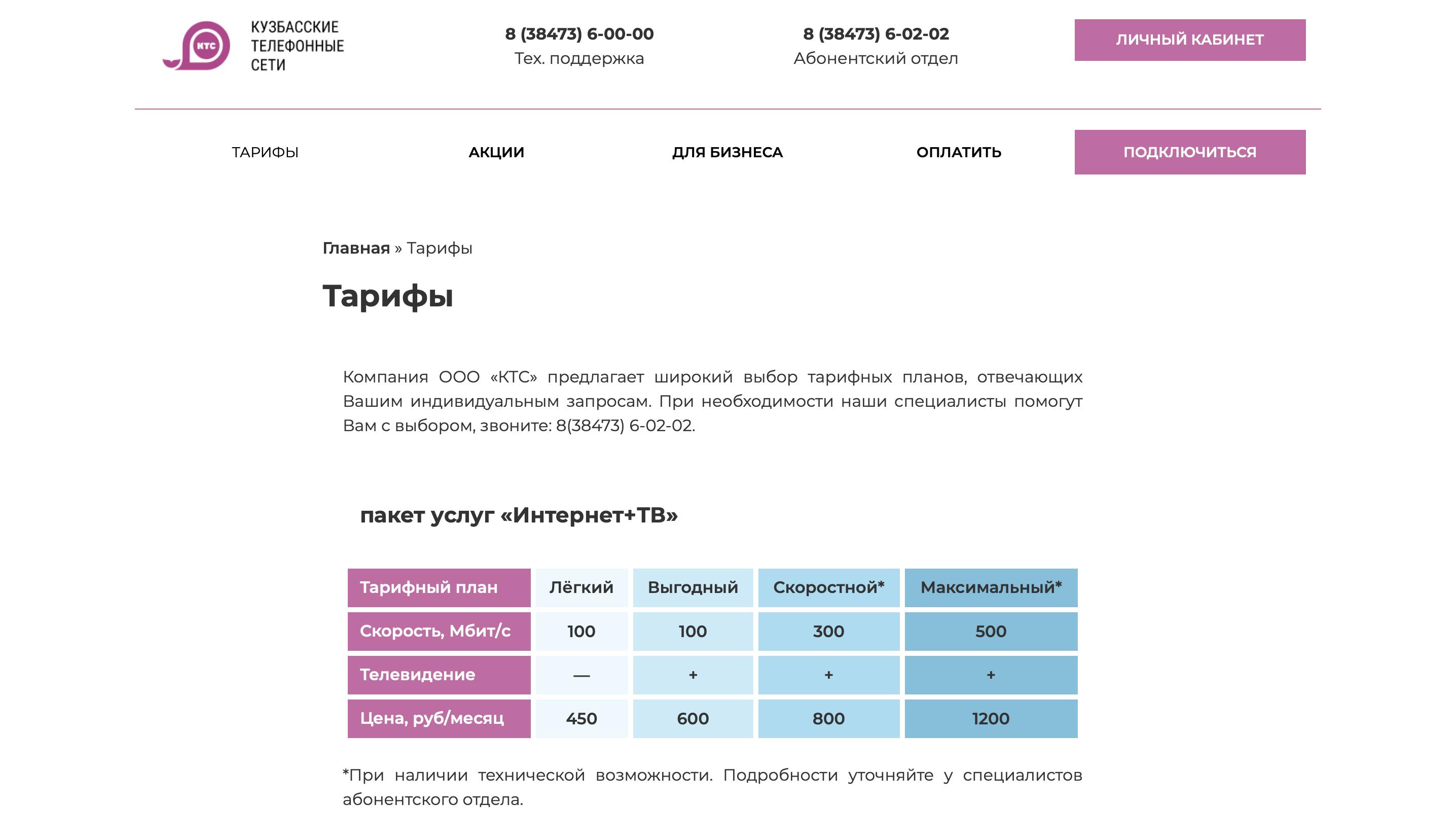 Кузбасские Телефонные Сети